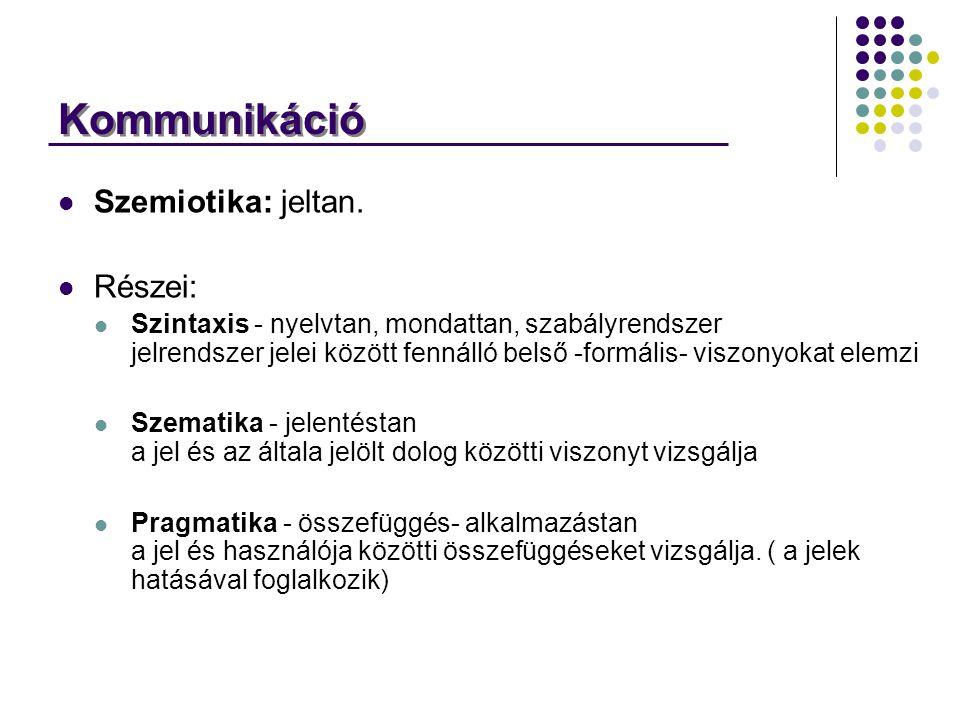 Kommunikáció Szemiotika: jeltan. Részei: Szintaxis - nyelvtan, mondattan, szabályrendszer jelrendszer jelei között fennálló belső -formális- viszonyok
