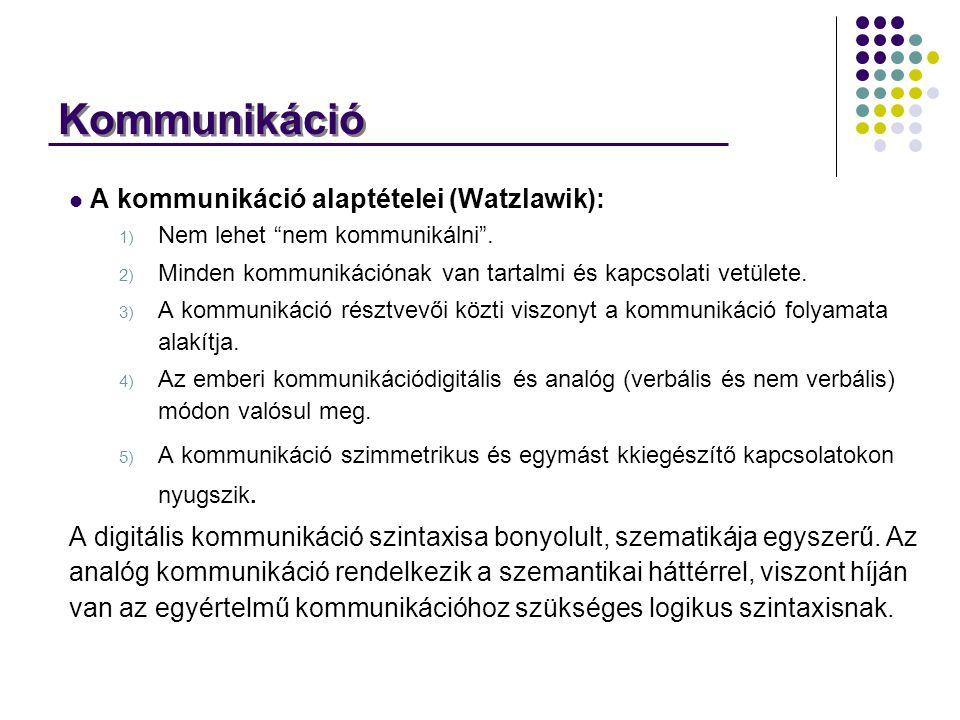 """Kommunikáció A kommunikáció alaptételei (Watzlawik): 1) Nem lehet """"nem kommunikálni"""". 2) Minden kommunikációnak van tartalmi és kapcsolati vetülete. 3"""