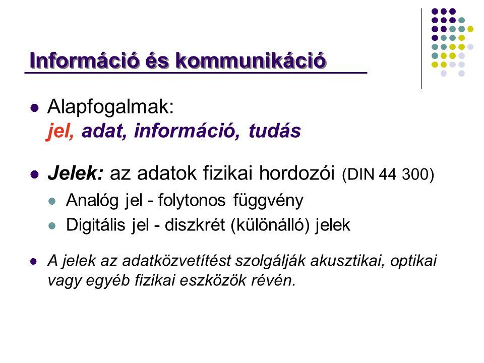 Információ és kommunikáció Alapfogalmak: jel, adat, információ, tudás Jelek: az adatok fizikai hordozói (DIN 44 300) Analóg jel - folytonos függvény D