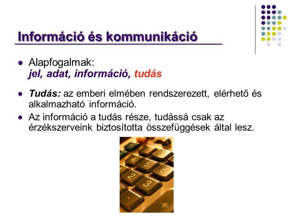 Információ és kommunikáció Alapfogalmak: jel, adat, információ, tudás Tudás: az emberi elmében rendszerezett, elérhető és alkalmazható információ. Az