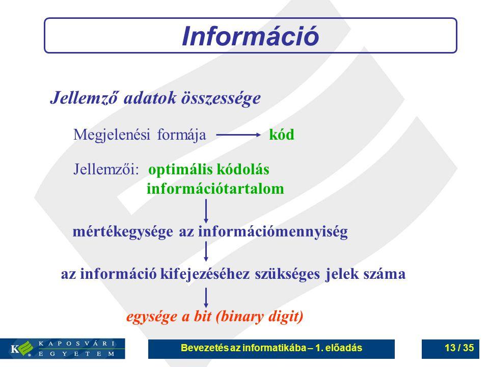 Bevezetés az informatikába – 1. előadás13 / 35 Megjelenési formája kód Jellemzői: optimális kódolás információtartalom mértékegysége az információmenn