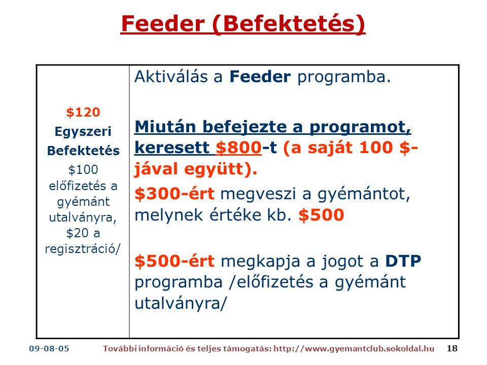 Feeder (Befektetés) $120 Egyszeri Befektetés $100 előfizetés a gyémánt utalványra, $20 a regisztráció/ Aktiválás a Feeder programba.