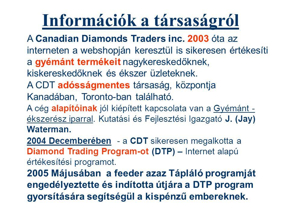 Információk a társaságról A Canadian Diamonds Traders inc.