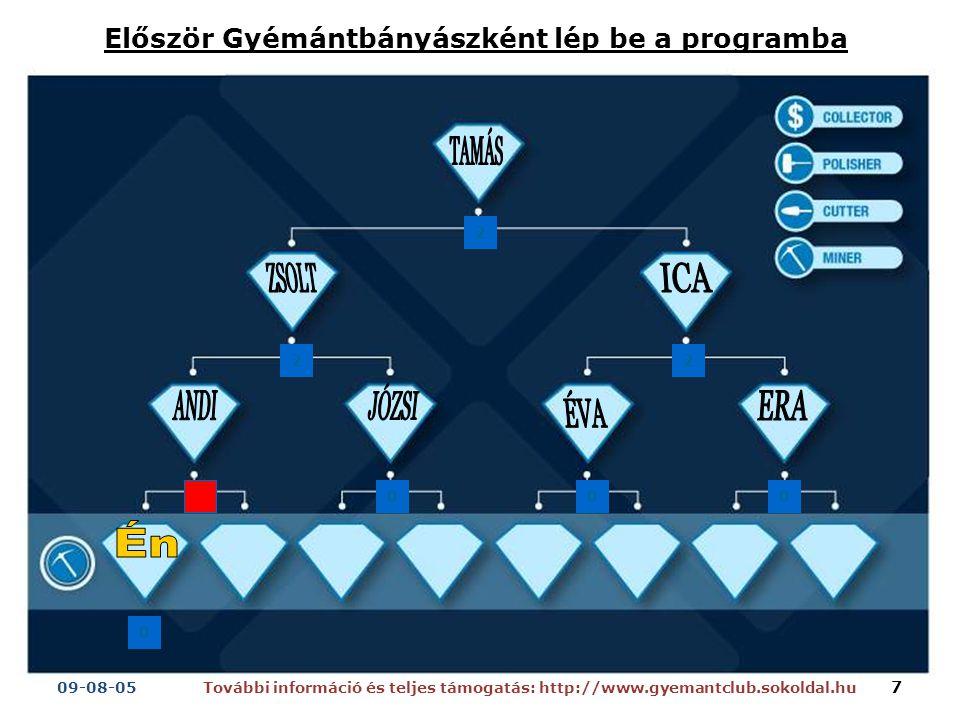 Először Gyémántbányászként lép be a programba 2 22 000 0 További információ és teljes támogatás: http://www.gyemantclub.sokoldal.hu09-08-05 7