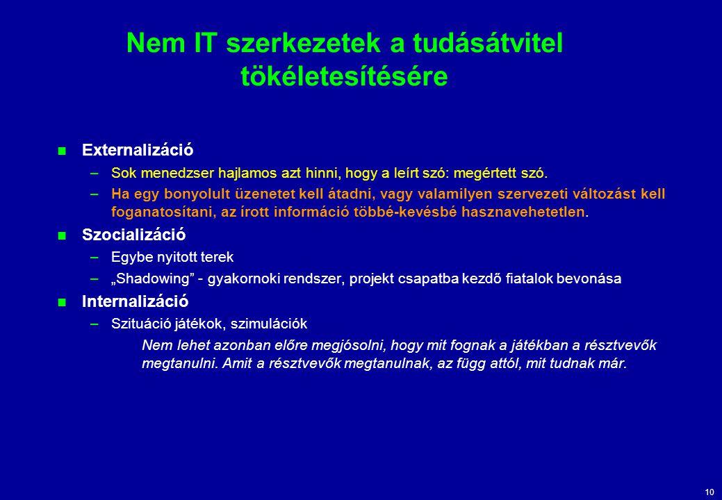 10 Nem IT szerkezetek a tudásátvitel tökéletesítésére Externalizáció –Sok menedzser hajlamos azt hinni, hogy a leírt szó: megértett szó.