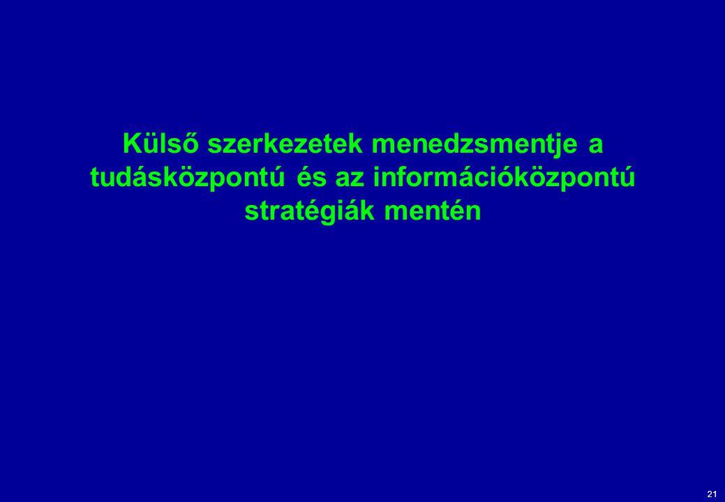 21 Külső szerkezetek menedzsmentje a tudásközpontú és az információközpontú stratégiák mentén