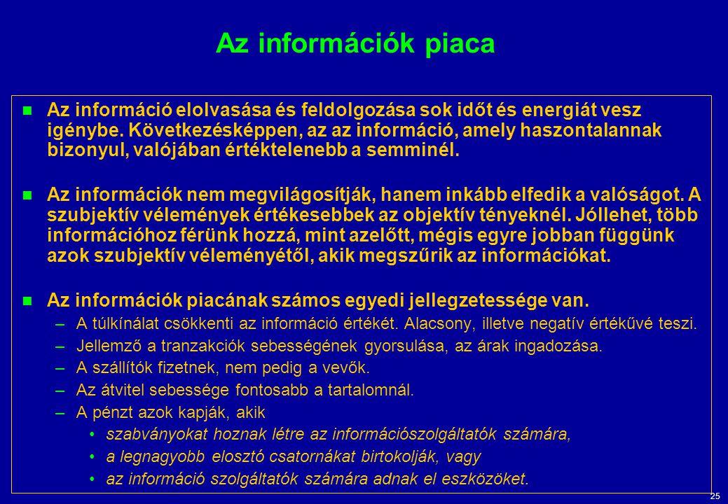 25 Az információk piaca Az információ elolvasása és feldolgozása sok időt és energiát vesz igénybe.