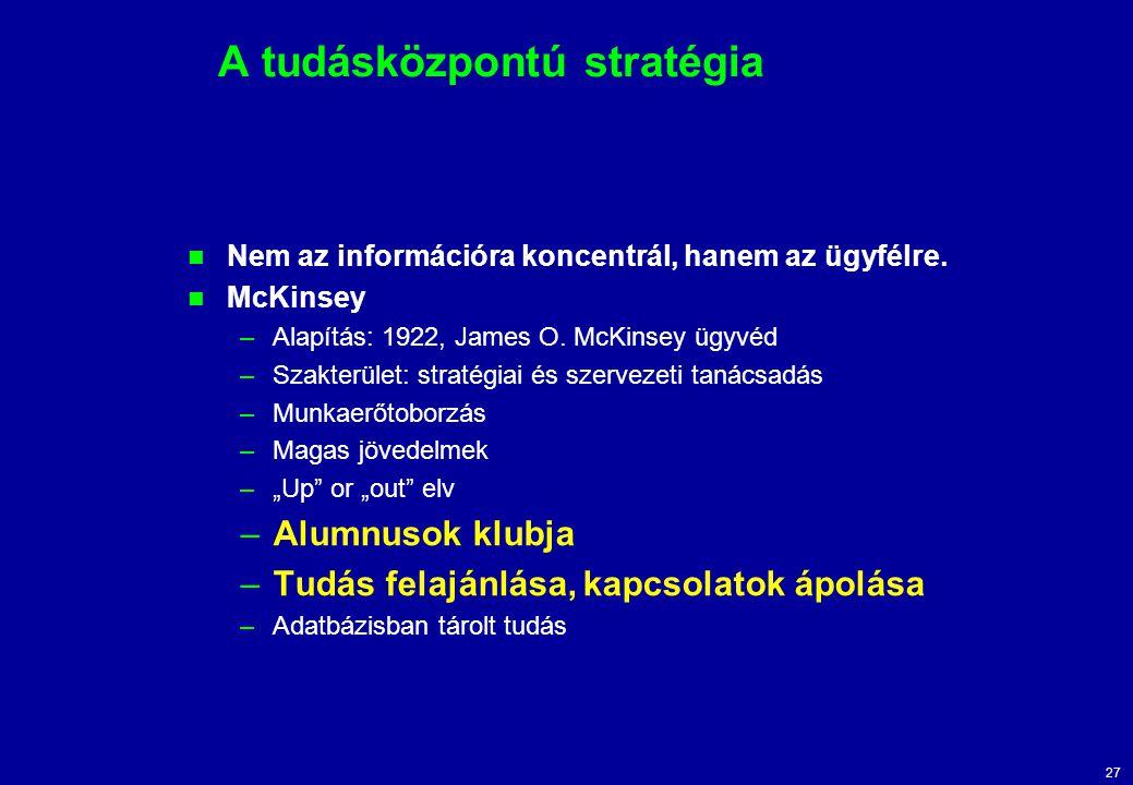 27 A tudásközpontú stratégia Nem az információra koncentrál, hanem az ügyfélre.