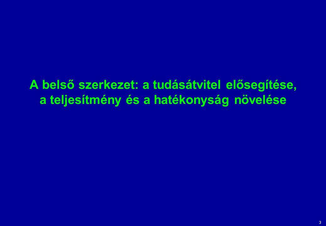 24 A tudásközpontú és információközpontú termékek ára Stock Exchange Videotex stock prices Dextel Reuter (prices + text) DI Direkt (text) Dagens Industri (news) Trust (analysis) Finanstidningen (analysis + news) Affärsvärlden (analysis)
