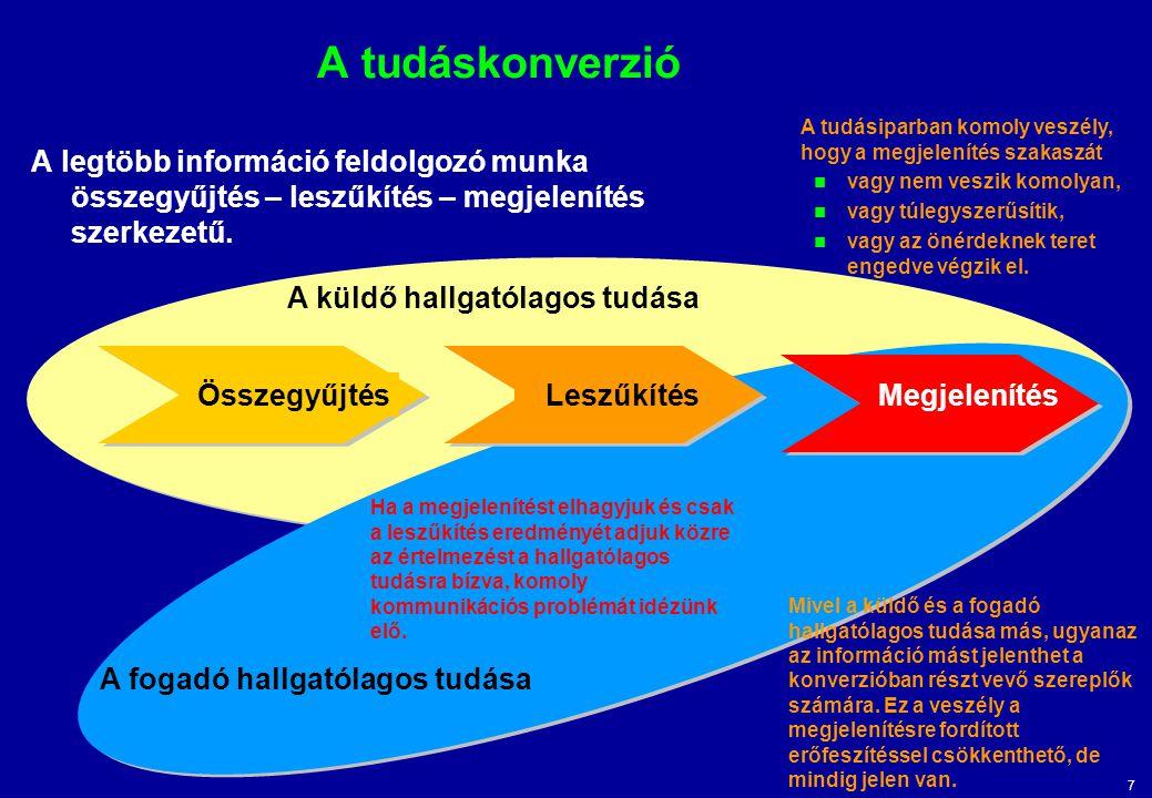 7 A tudáskonverzió A legtöbb információ feldolgozó munka összegyűjtés – leszűkítés – megjelenítés szerkezetű.