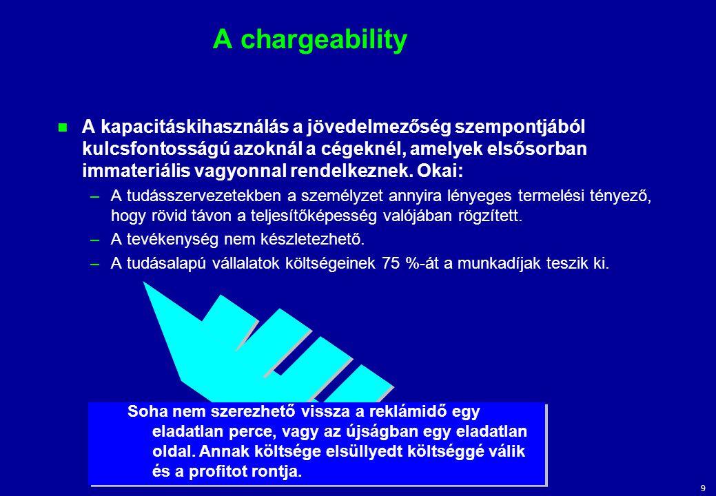 9 A chargeability A kapacitáskihasználás a jövedelmezőség szempontjából kulcsfontosságú azoknál a cégeknél, amelyek elsősorban immateriális vagyonnal rendelkeznek.