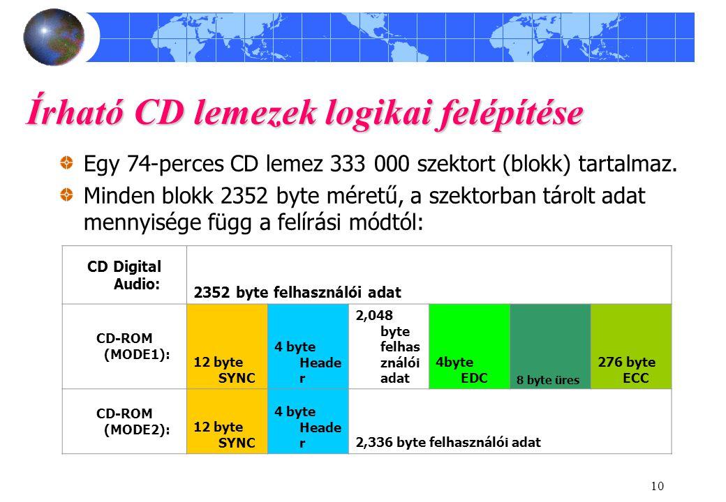 10 Írható CD lemezek logikai felépítése Egy 74-perces CD lemez 333 000 szektort (blokk) tartalmaz. Minden blokk 2352 byte méretű, a szektorban tárolt