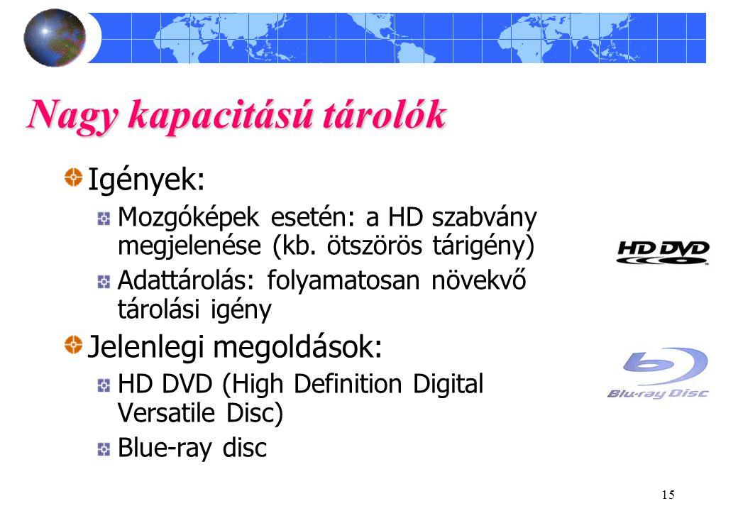 15 Nagy kapacitású tárolók Igények: Mozgóképek esetén: a HD szabvány megjelenése (kb. ötszörös tárigény) Adattárolás: folyamatosan növekvő tárolási ig