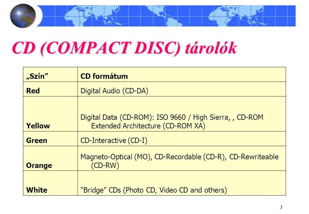 """4 CD tárak csoportosítása Az optikai tárolók csoportosítása programozhatóság szempontjából: ROM típusú- csak olvasható WO- """"Write Once - egyszer írható Többször írható MO-"""" Magneto Optical többször írható- magneto optikai elven működő RW"""