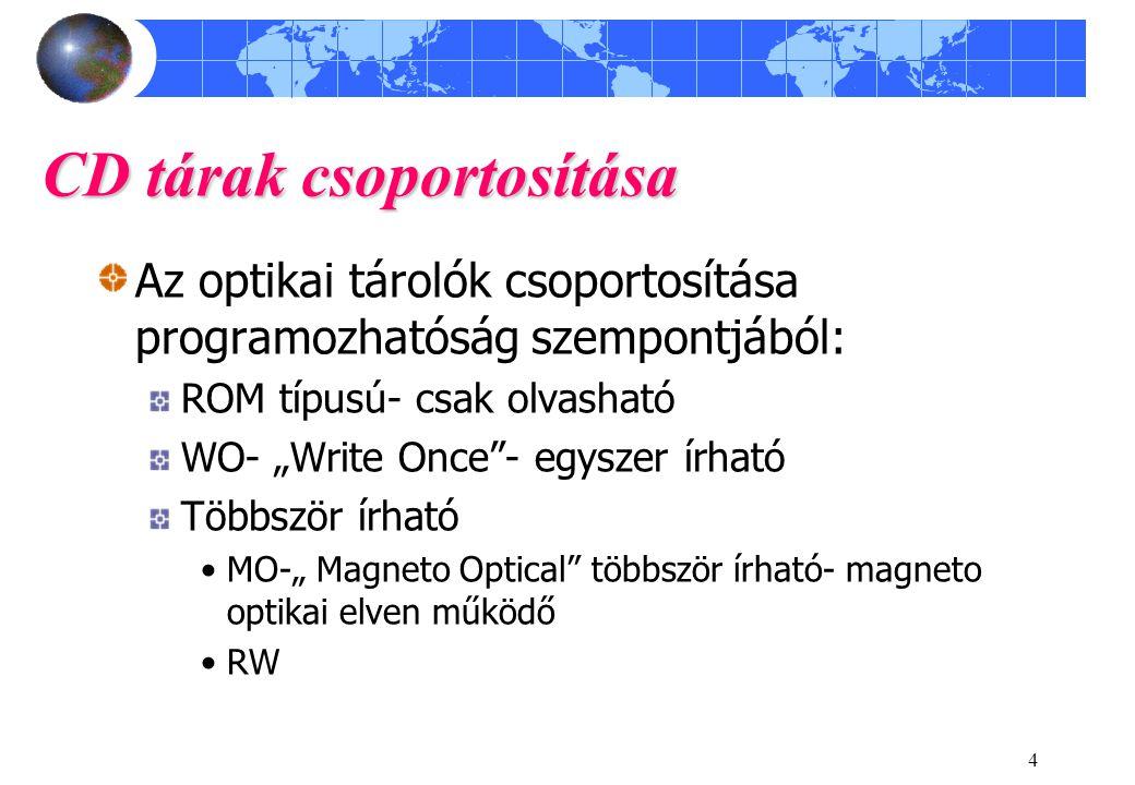 15 Nagy kapacitású tárolók Igények: Mozgóképek esetén: a HD szabvány megjelenése (kb.