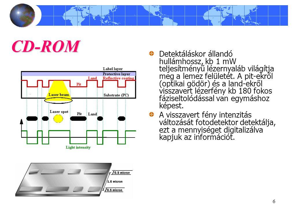 6 CD-ROM Detektáláskor állandó hullámhossz, kb 1 mW teljesítményű lézernyaláb világítja meg a lemez felületét. A pit-ekről (optikai gödör) és a land-e