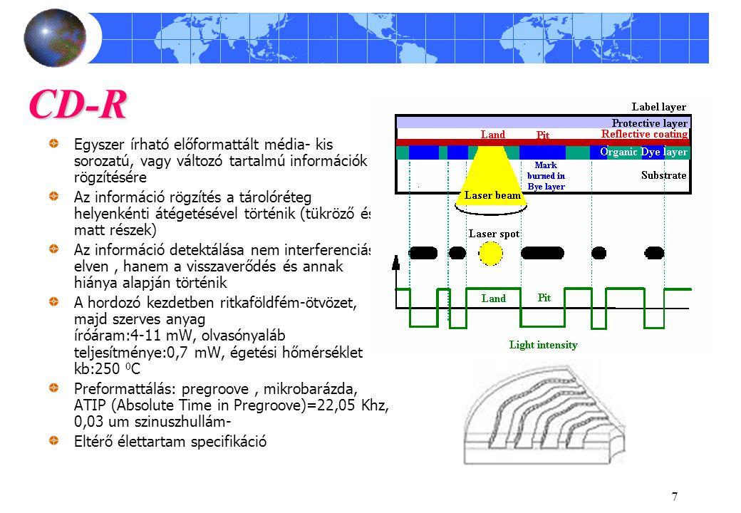 7 CD-R Egyszer írható előformattált média- kis sorozatú, vagy változó tartalmú információk rögzítésére Az információ rögzítés a tárolóréteg helyenként