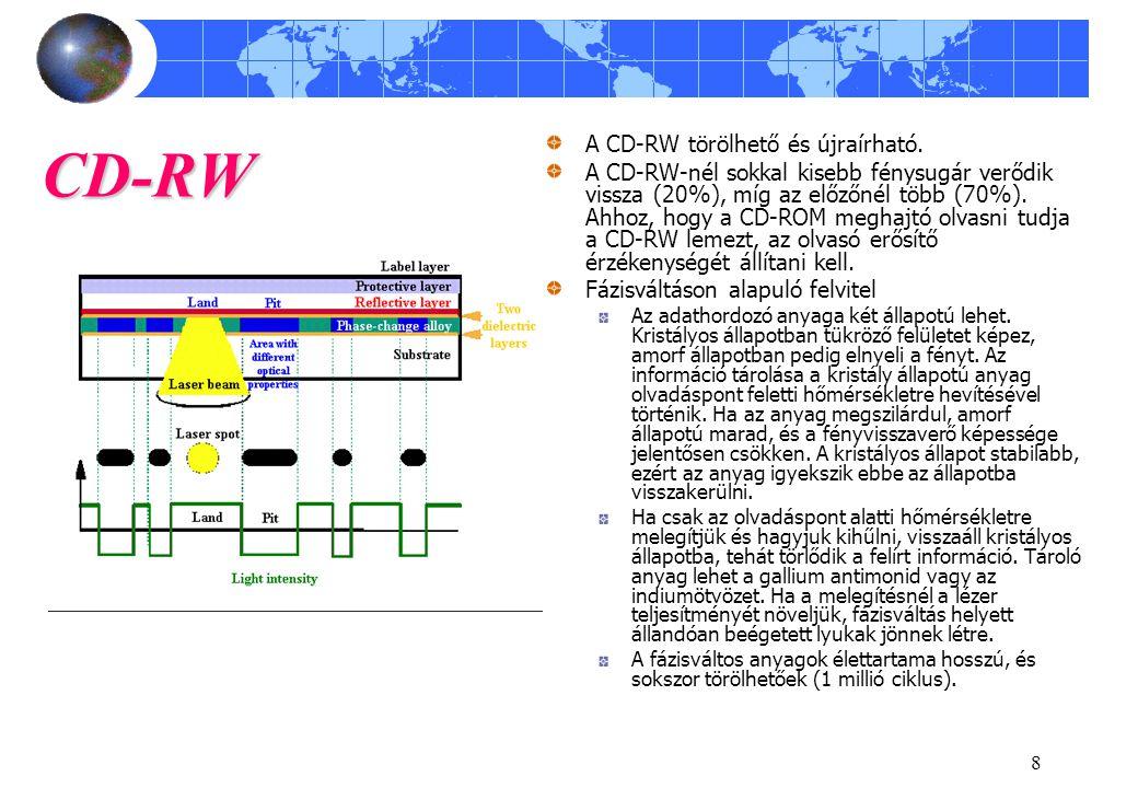 8 CD-RW A CD-RW törölhető és újraírható. A CD-RW-nél sokkal kisebb fénysugár verődik vissza (20%), míg az előzőnél több (70%). Ahhoz, hogy a CD-ROM me