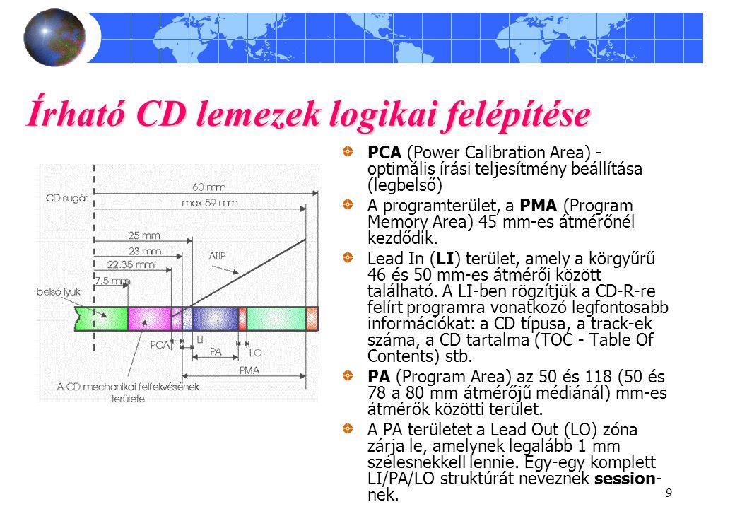 9 Írható CD lemezek logikai felépítése PCA (Power Calibration Area) - optimális írási teljesítmény beállítása (legbelső) A programterület, a PMA (Prog