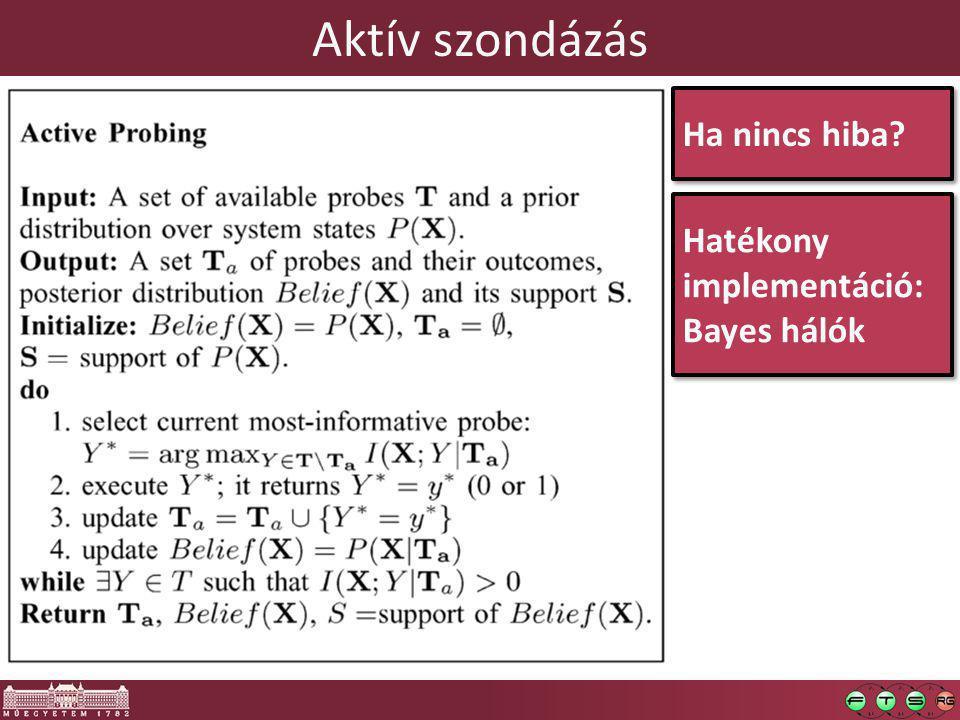 Aktív szondázás Ha nincs hiba? Hatékony implementáció: Bayes hálók