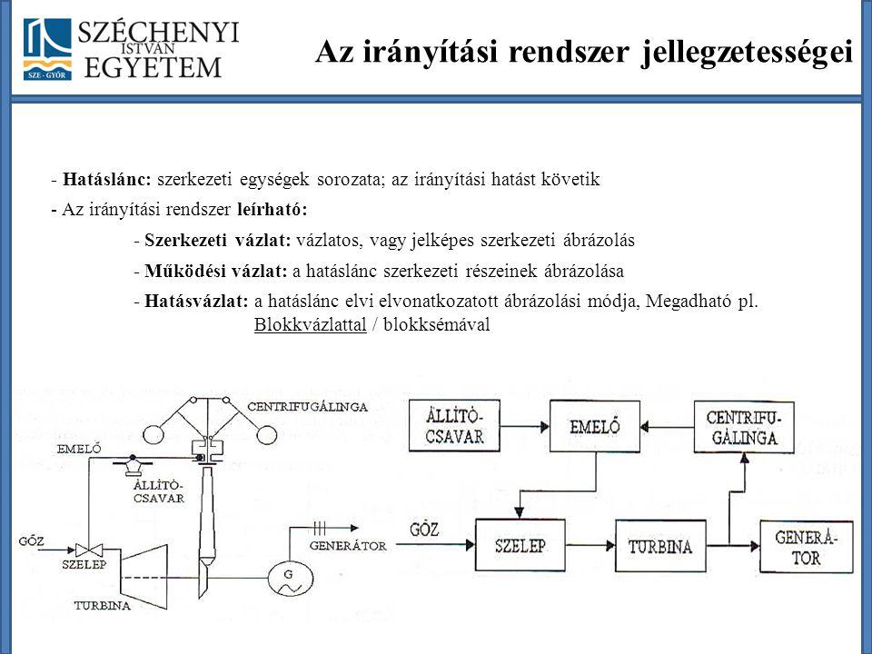 - Hatáslánc: szerkezeti egységek sorozata; az irányítási hatást követik - Az irányítási rendszer leírható: - Szerkezeti vázlat: vázlatos, vagy jelképe