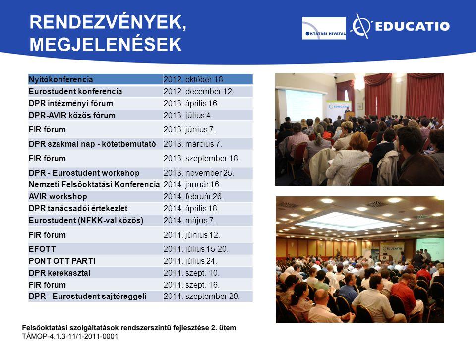 RENDEZVÉNYEK, MEGJELENÉSEK Nyitókonferencia2012.október 18 Eurostudent konferencia2012.