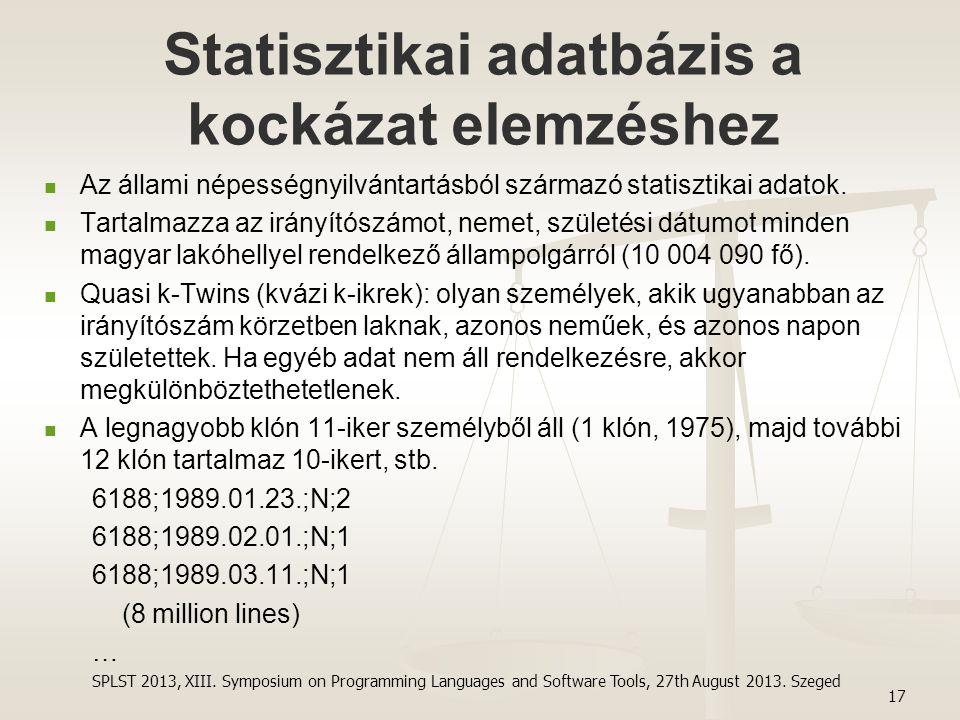 Statisztikai adatbázis a kockázat elemzéshez Az állami népességnyilvántartásból származó statisztikai adatok. Tartalmazza az irányítószámot, nemet, sz
