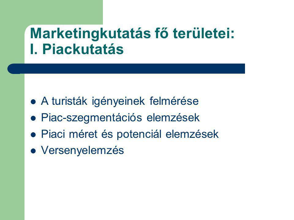 Marketingkutatás fő területei: I. Piackutatás A turisták igényeinek felmérése Piac-szegmentációs elemzések Piaci méret és potenciál elemzések Versenye