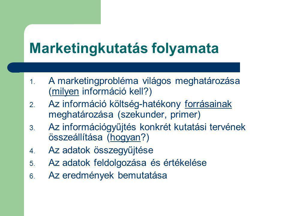 Marketingkutatás folyamata 1. A marketingprobléma világos meghatározása (milyen információ kell?) 2. Az információ költség-hatékony forrásainak meghat