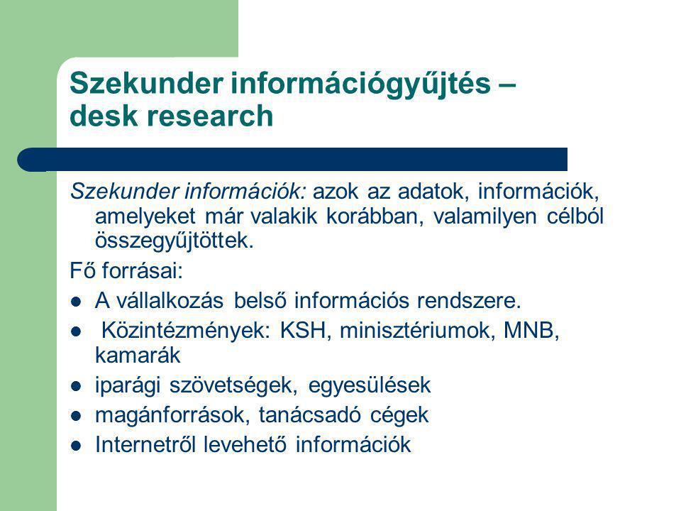 Szekunder információgyűjtés – desk research Szekunder információk: azok az adatok, információk, amelyeket már valakik korábban, valamilyen célból össz
