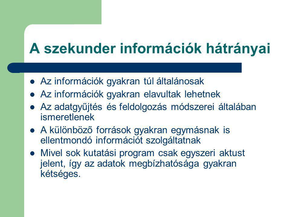 A szekunder információk hátrányai Az információk gyakran túl általánosak Az információk gyakran elavultak lehetnek Az adatgyűjtés és feldolgozás módsz