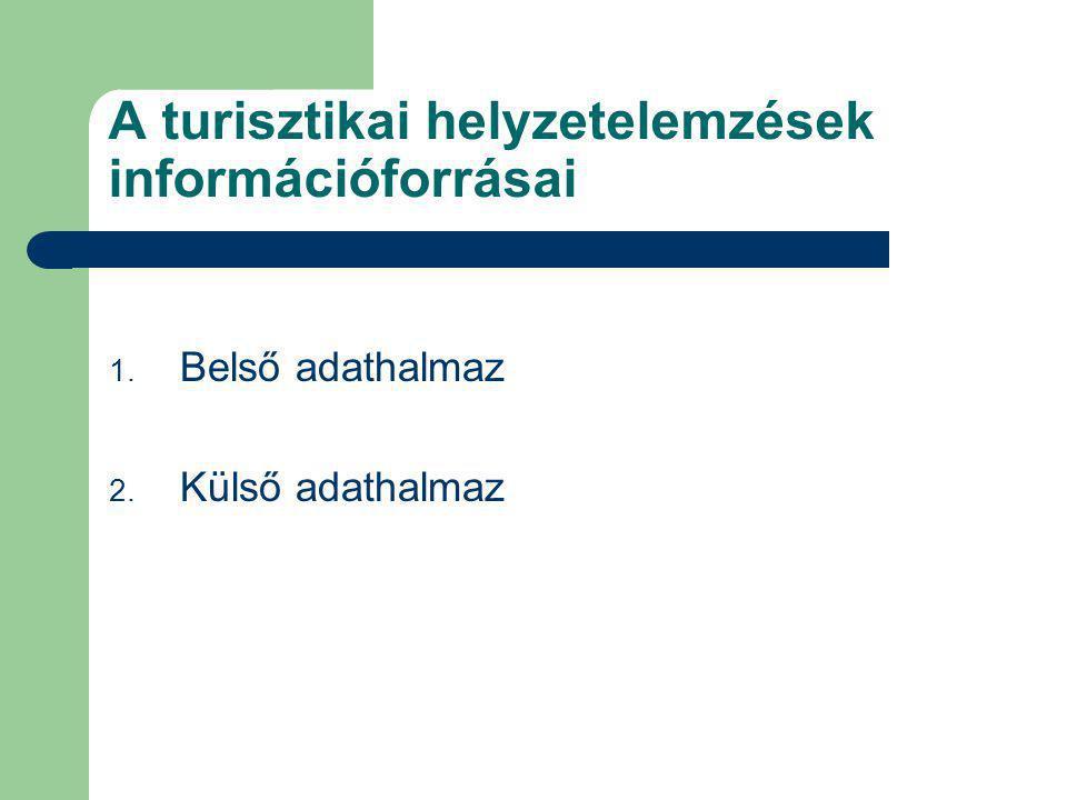A turisztikai helyzetelemzések információforrásai 1. Belső adathalmaz 2. Külső adathalmaz