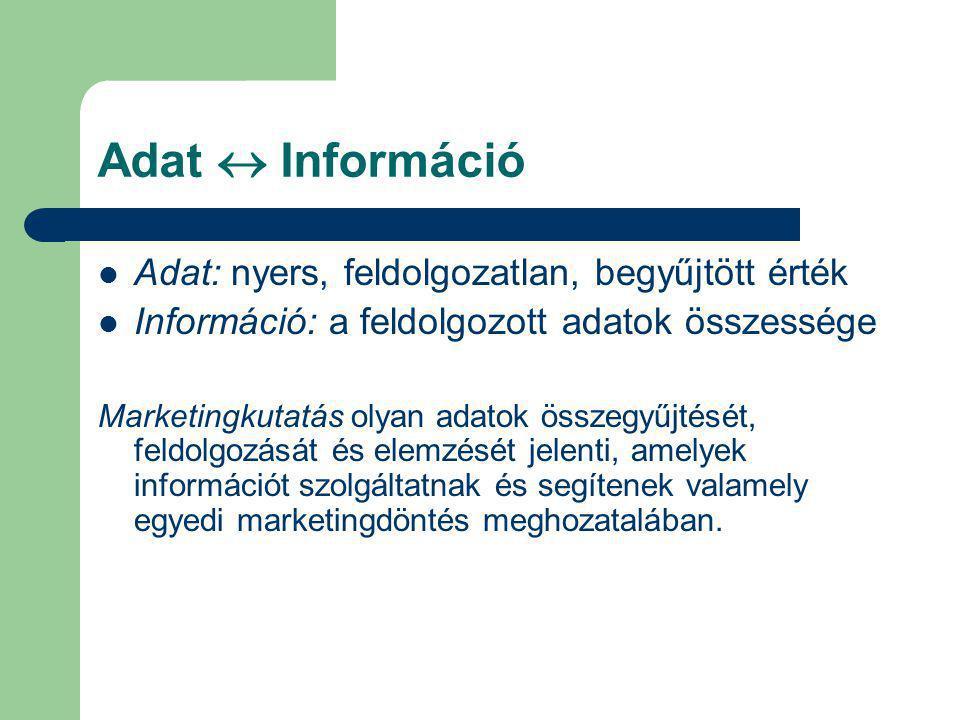 Adat  Információ Adat: nyers, feldolgozatlan, begyűjtött érték Információ: a feldolgozott adatok összessége Marketingkutatás olyan adatok összegyűjté