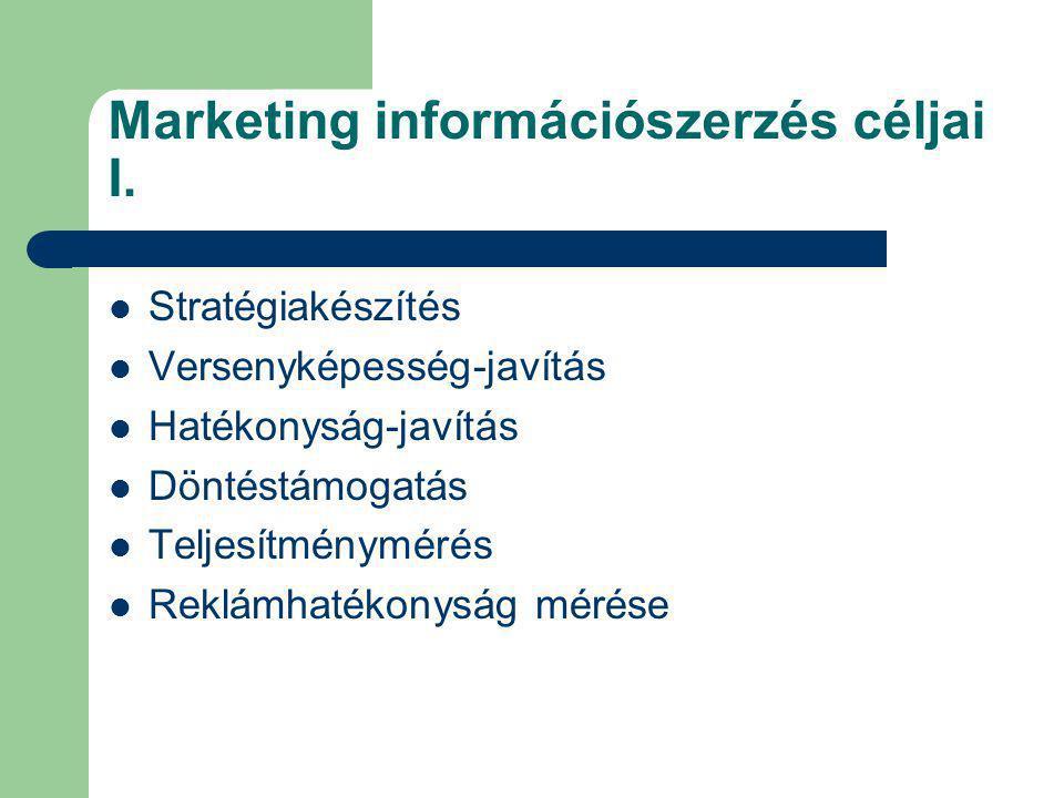 Marketing információszerzés céljai I. Stratégiakészítés Versenyképesség-javítás Hatékonyság-javítás Döntéstámogatás Teljesítménymérés Reklámhatékonysá