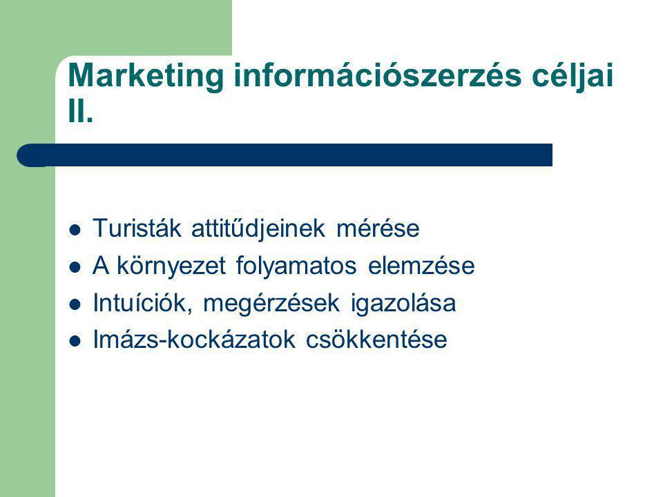 Marketing információszerzés céljai II. Turisták attitűdjeinek mérése A környezet folyamatos elemzése Intuíciók, megérzések igazolása Imázs-kockázatok