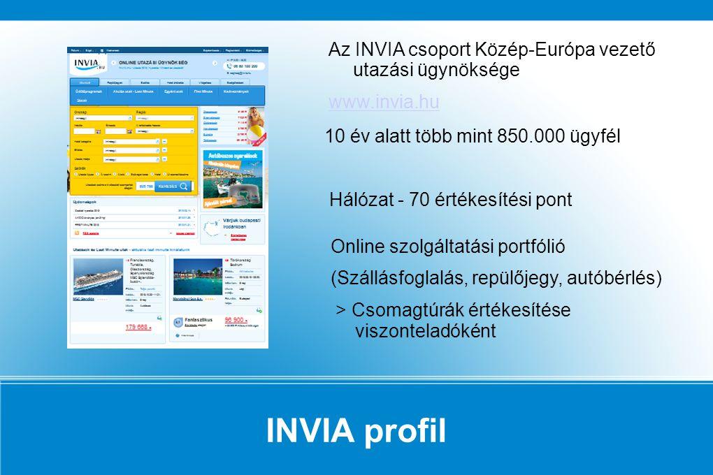 INVIA profil Az INVIA csoport Közép-Európa vezető utazási ügynöksége www.invia.hu 10 év alatt több mint 850.000 ügyfél Hálózat - 70 értékesítési pont Online szolgáltatási portfólió (Szállásfoglalás, repülőjegy, autóbérlés) > Csomagtúrák értékesítése viszonteladóként