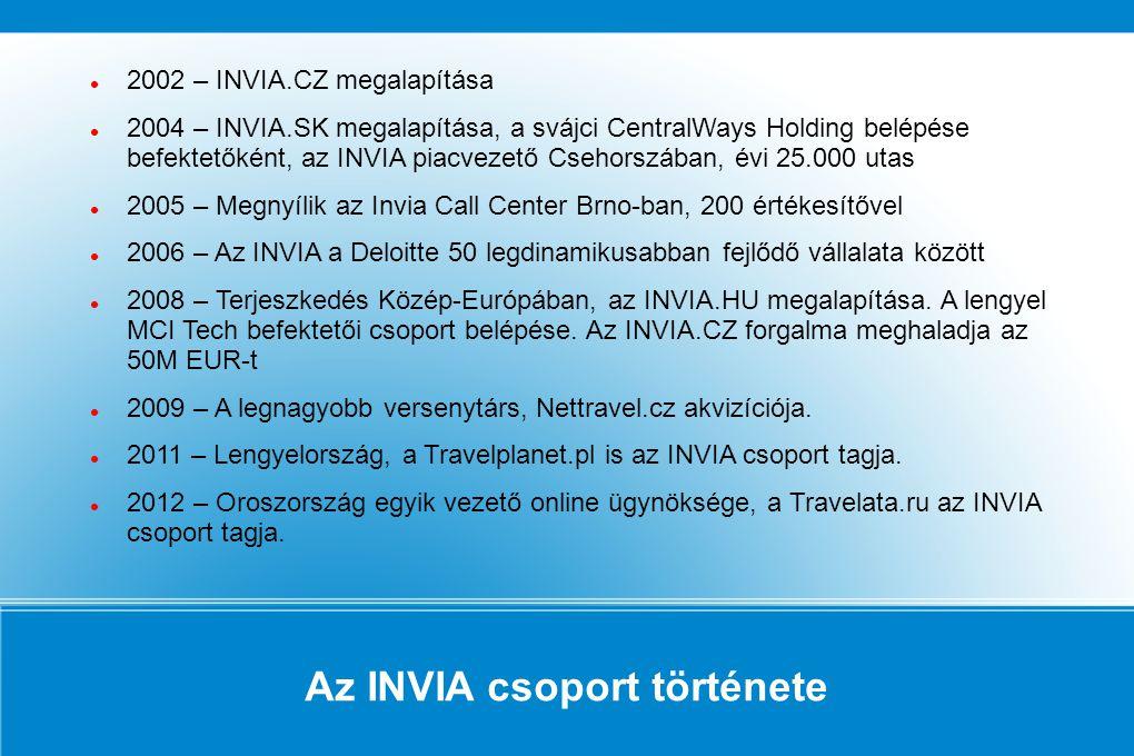 Az INVIA csoport története 2002 – INVIA.CZ megalapítása 2004 – INVIA.SK megalapítása, a svájci CentralWays Holding belépése befektetőként, az INVIA piacvezető Csehorszában, évi 25.000 utas 2005 – Megnyílik az Invia Call Center Brno-ban, 200 értékesítővel 2006 – Az INVIA a Deloitte 50 legdinamikusabban fejlődő vállalata között 2008 – Terjeszkedés Közép-Európában, az INVIA.HU megalapítása.