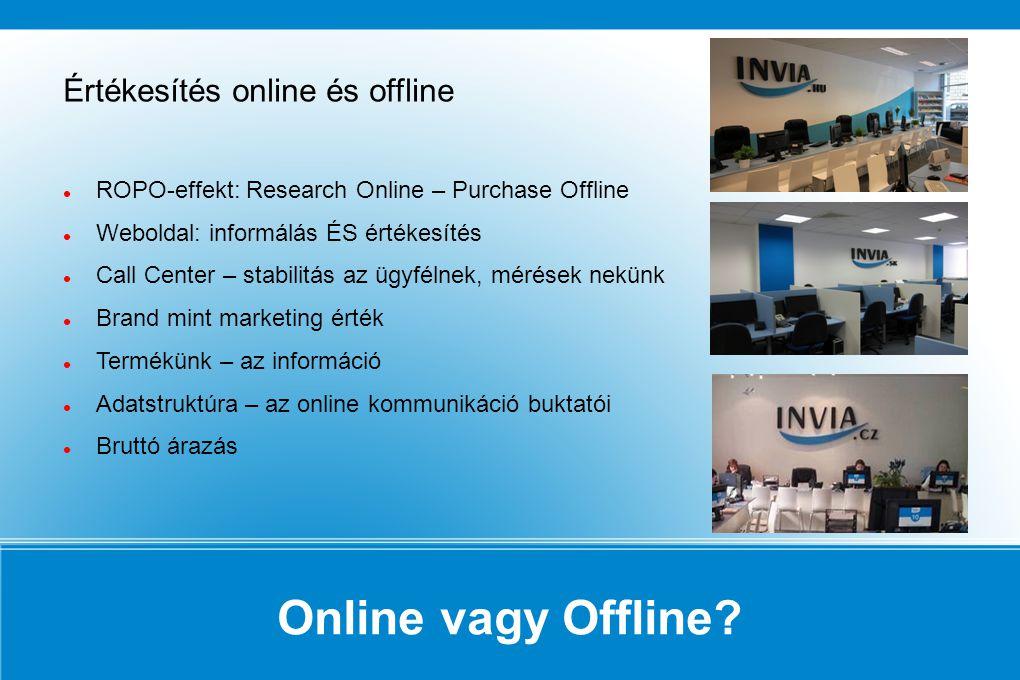 Online vagy Offline? Értékesítés online és offline ROPO-effekt: Research Online – Purchase Offline Weboldal: informálás ÉS értékesítés Call Center – s
