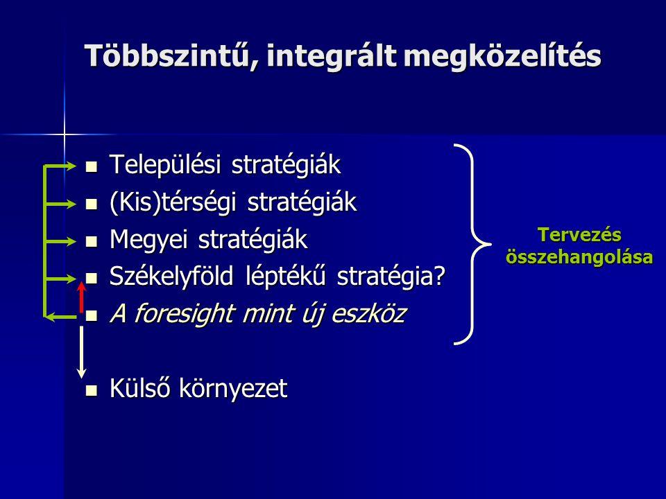 Többszintű, integrált megközelítés Települési stratégiák Települési stratégiák (Kis)térségi stratégiák (Kis)térségi stratégiák Megyei stratégiák Megyei stratégiák Székelyföld léptékű stratégia.