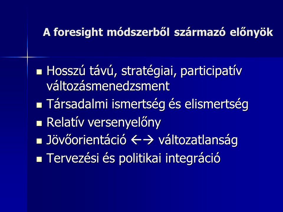 A foresight módszerből származó előnyök Hosszú távú, stratégiai, participatív változásmenedzsment Hosszú távú, stratégiai, participatív változásmenedzsment Társadalmi ismertség és elismertség Társadalmi ismertség és elismertség Relatív versenyelőny Relatív versenyelőny Jövőorientáció  változatlanság Jövőorientáció  változatlanság Tervezési és politikai integráció Tervezési és politikai integráció