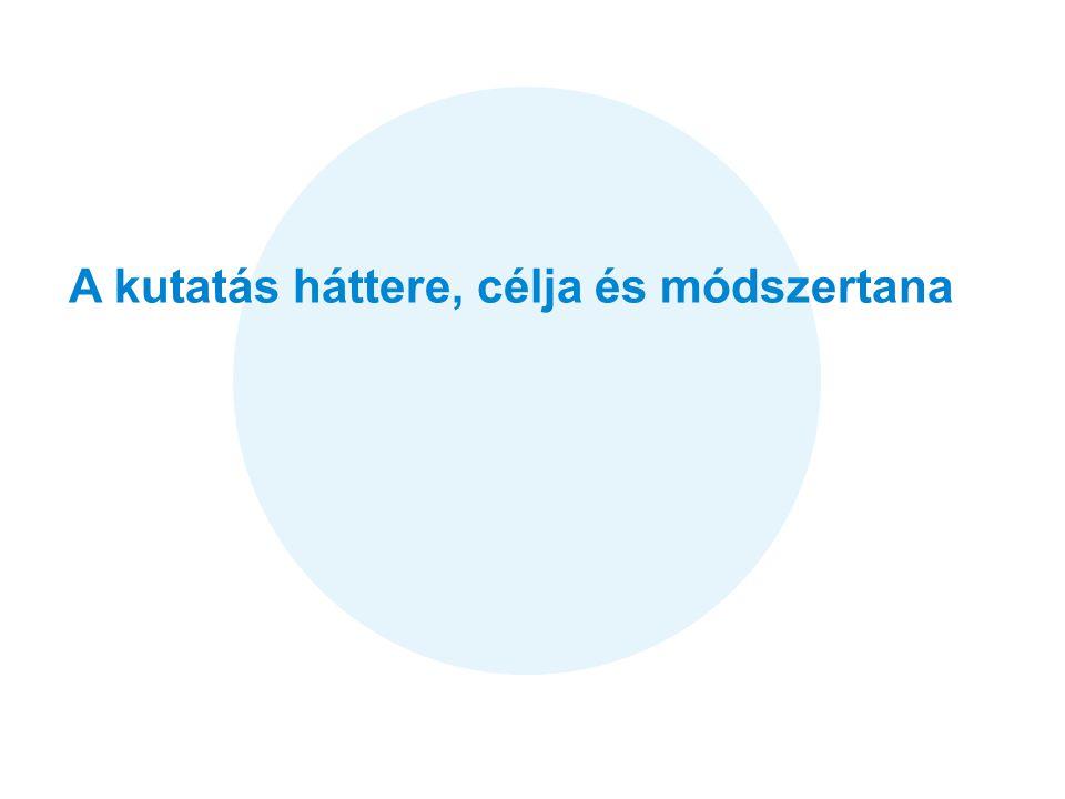 Confidential & Proprietary Copyright © 2010 The Nielsen Company A kutatás háttere célja és módszertana A reklámajándék forgalmazó cégek érdekeltek abban, hogy üzletileg jól hasznosítható információkat szerezzenek arról, hogy Magyarországon milyen a reklámajándékozás megítélése lakossági körben.