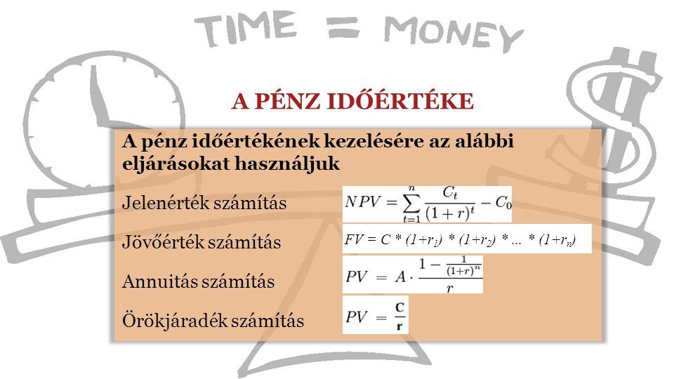 A PÉNZ IDŐÉRTÉKE A pénz időértékének kezelésére az alábbi eljárásokat használjuk Jelenérték számítás Jövőérték számítás Annuitás számítás Örökjáradék