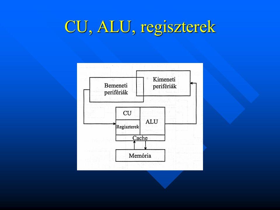 CU, ALU, regiszterek