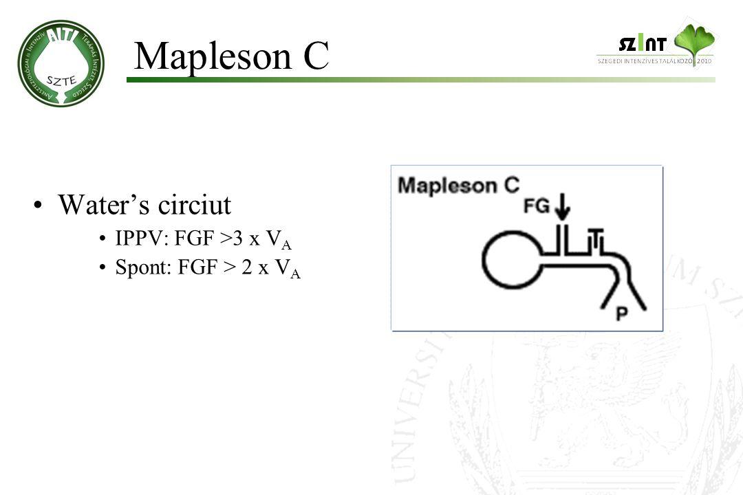 Water's circiut IPPV: FGF >3 x V A Spont: FGF > 2 x V A Mapleson C