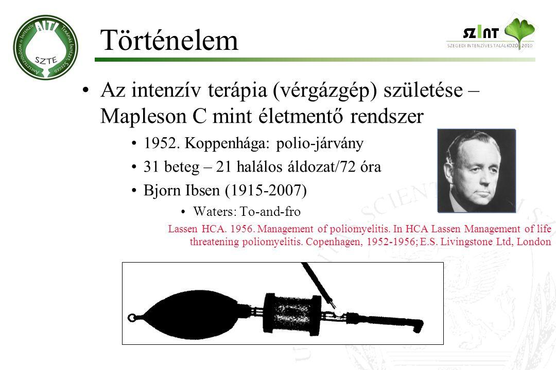 Történelem Az intenzív terápia (vérgázgép) születése – Mapleson C mint életmentő rendszer 1952. Koppenhága: polio-járvány 31 beteg – 21 halálos áldoza