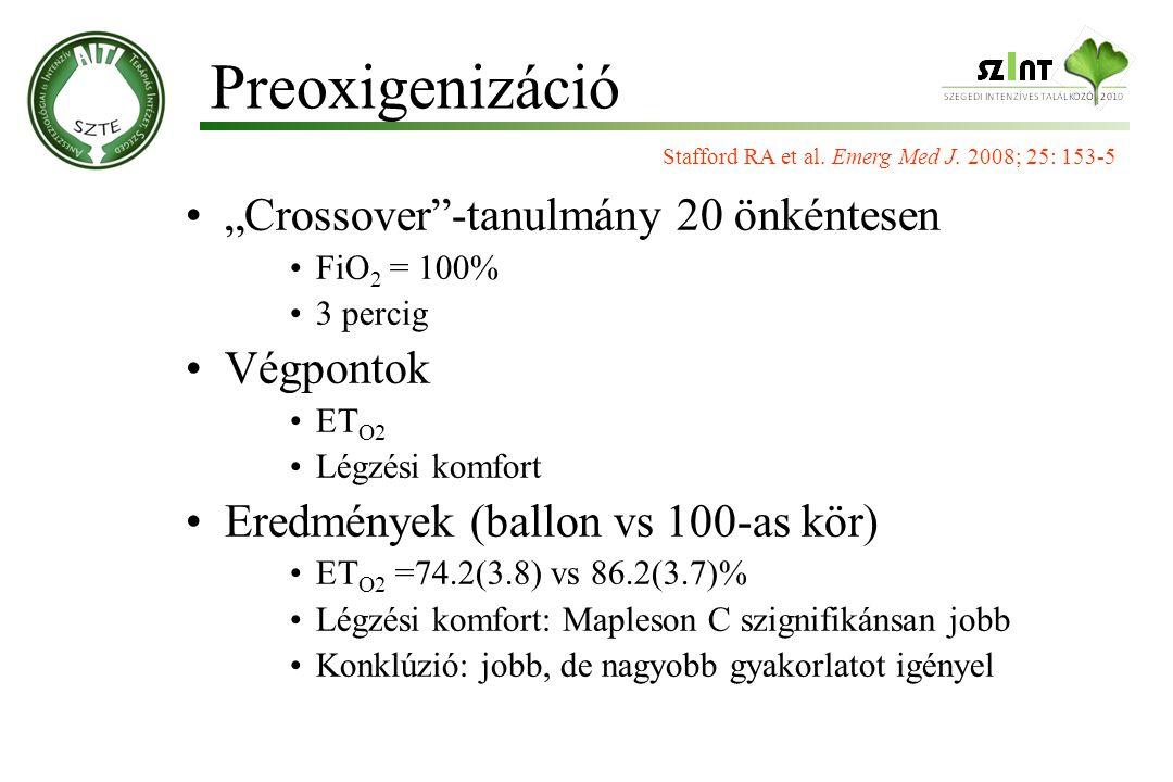 """Preoxigenizáció """"Crossover""""-tanulmány 20 önkéntesen FiO 2 = 100% 3 percig Végpontok ET O2 Légzési komfort Eredmények (ballon vs 100-as kör) ET O2 =74."""