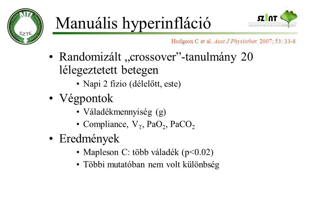 """Manuális hyperinfláció Randomizált """"crossover""""-tanulmány 20 lélegeztetett betegen Napi 2 fizio (délelőtt, este) Végpontok Váladékmennyiség (g) Complia"""