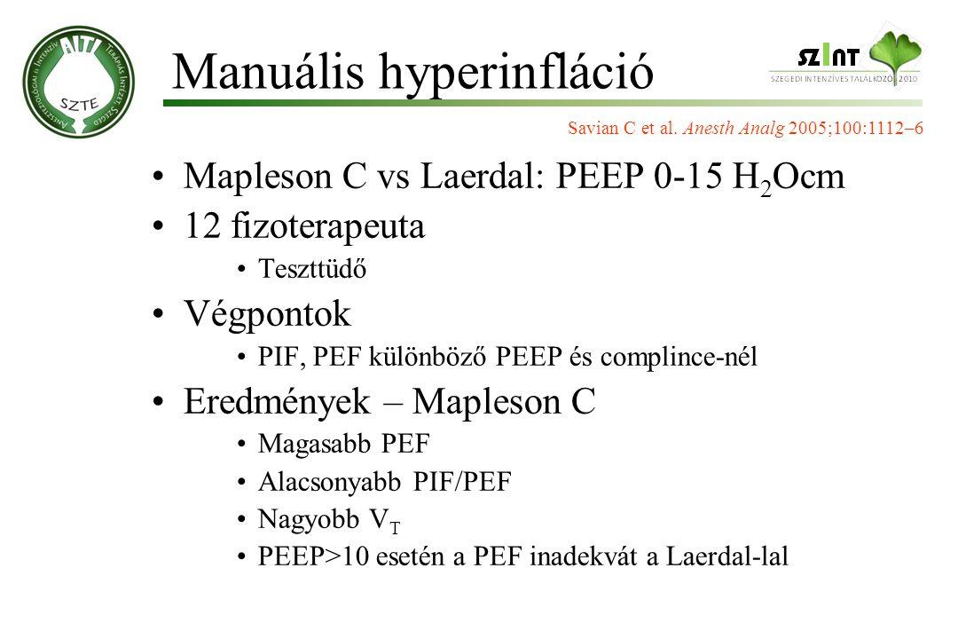 Manuális hyperinfláció Mapleson C vs Laerdal: PEEP 0-15 H 2 Ocm 12 fizoterapeuta Teszttüdő Végpontok PIF, PEF különböző PEEP és complince-nél Eredmény
