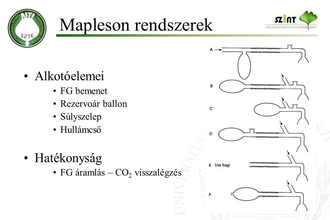 Alkotóelemei FG bemenet Rezervoár ballon Súlyszelep Hullámcső Hatékonyság FG áramlás – CO 2 visszalégzés Mapleson rendszerek