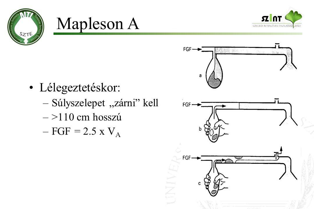 """Lélegeztetéskor: –Súlyszelepet """"zárni"""" kell –>110 cm hosszú –FGF = 2.5 x V A Mapleson A"""